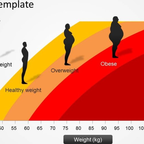 Body Mass Index (BMI) Calculator now available on NHO