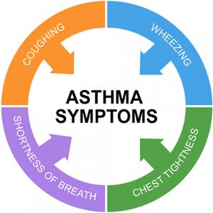 asthma_symptoms